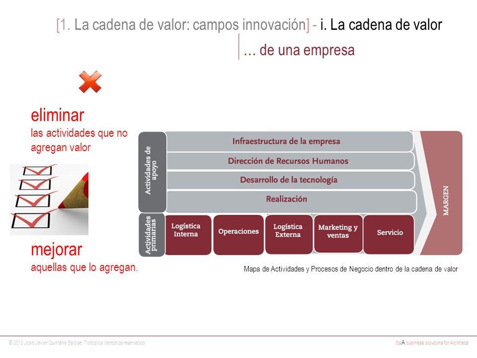 [1. La cadena de valor: campos innovación] - i. La cadena de valor